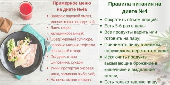 Ротавирус Какая Диета