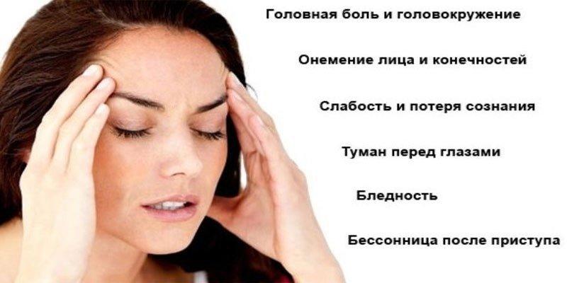 При спазме сосудов головы что можно принимать: какие препараты помогают?